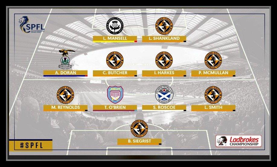 SPFL Championship Team of the season - Copy.jpg